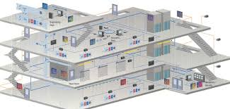 applications of energy management system