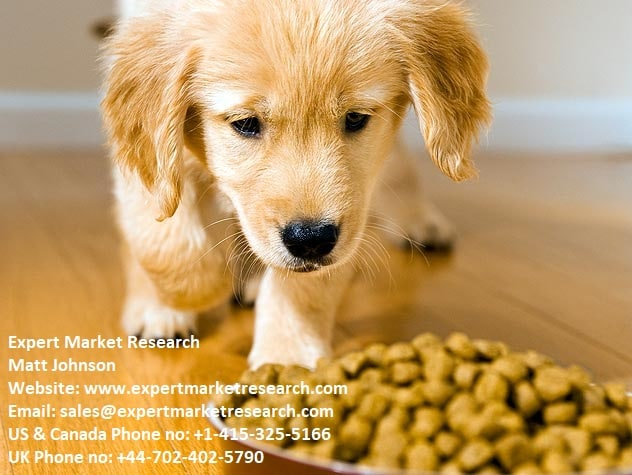 Dog Food Market Industry Size, Share, Price Trends & Report